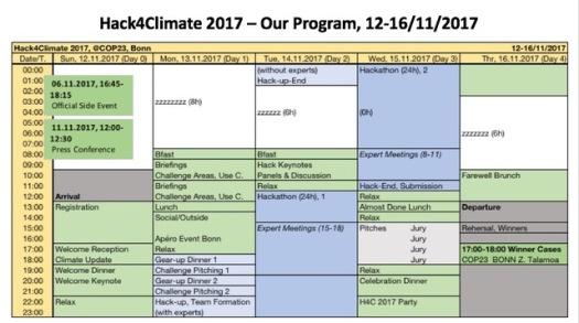 Hack4Climate_Program2017 (1)